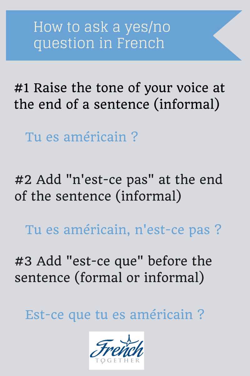 how to ask a yes:no question in French
