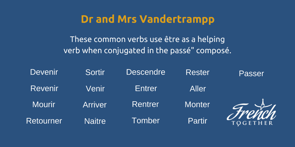The Ultimate Guide to the Passé Composé