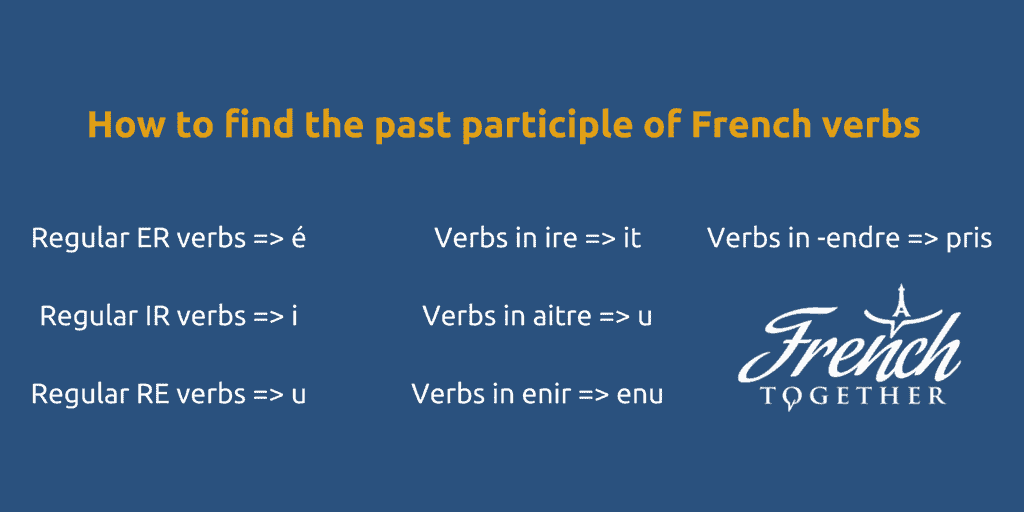 past participle french